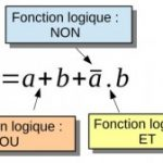 Comment vérifier la simplification d'une équation logique avec une table de vérité ?